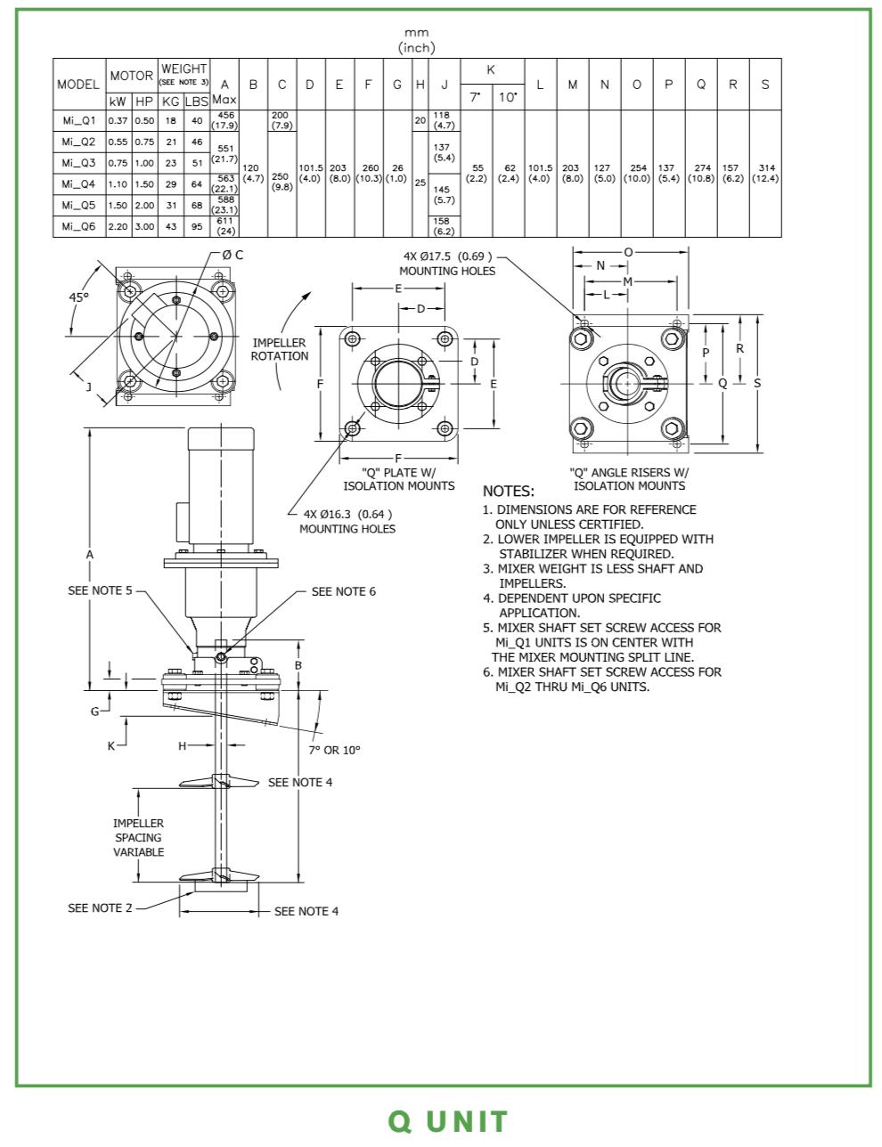 Lightnin Nettco i-Series Mixer – PT Thema Artha Perkasa